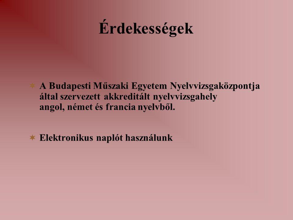 Érdekességek A Budapesti Műszaki Egyetem Nyelvvizsgaközpontja által szervezett akkreditált nyelvvizsgahely angol, német és francia nyelvből.