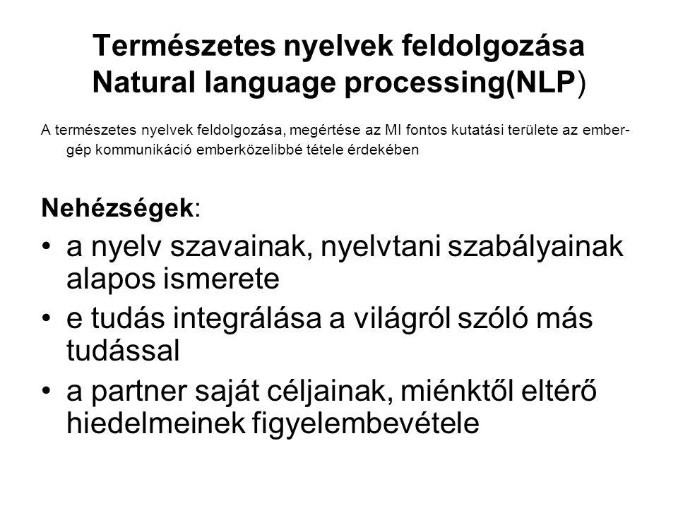 Természetes nyelvek feldolgozása Natural language processing(NLP)