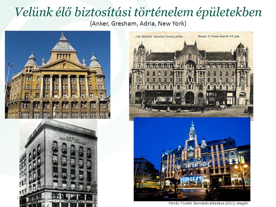 Velünk élő biztosítási történelem épületekben (Anker, Gresham, Adria, New York)