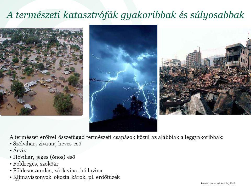 A természeti katasztrófák gyakoribbak és súlyosabbak