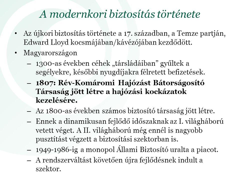 A modernkori biztosítás története