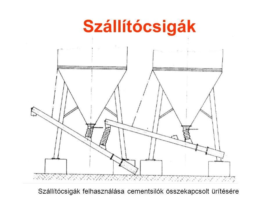 Szállítócsigák felhasználása cementsilók összekapcsolt ürítésére
