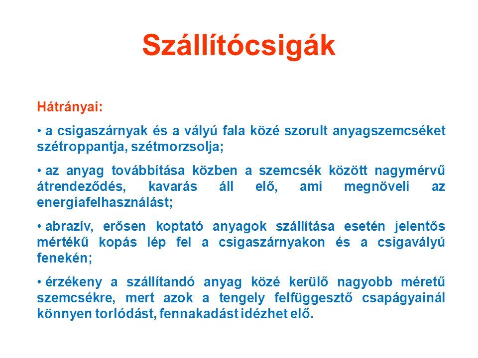 Szállítócsigák Hátrányai:
