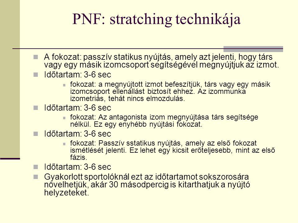 PNF: stratching technikája
