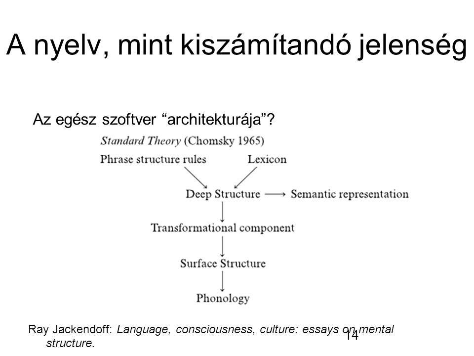 A nyelv, mint kiszámítandó jelenség