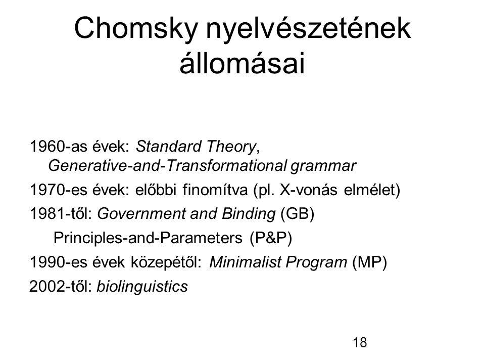 Chomsky nyelvészetének állomásai