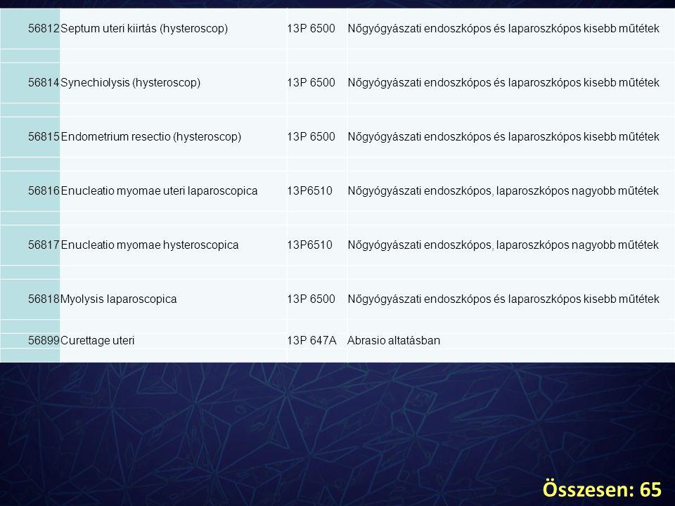 Összesen: 65 56812 Septum uteri kiirtás (hysteroscop) 13P 6500