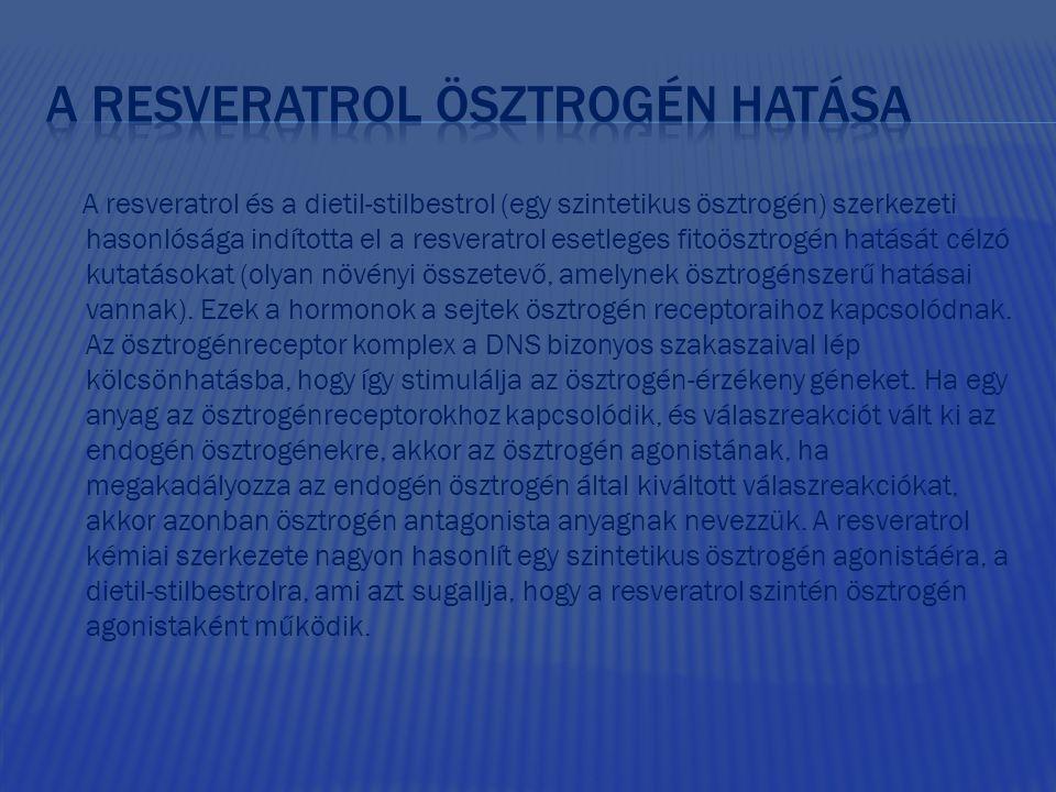 A resveratrol ösztrogén hatása