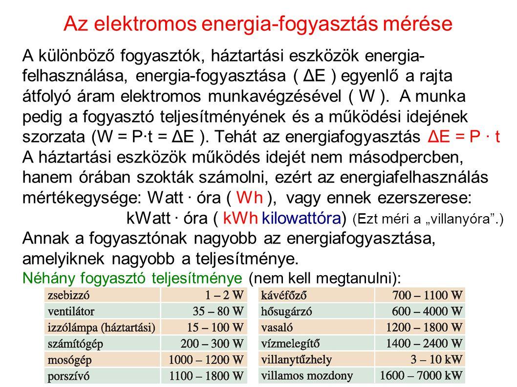 Az elektromos energia-fogyasztás mérése