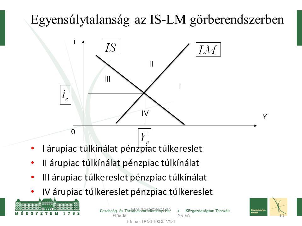 Egyensúlytalanság az IS-LM görberendszerben