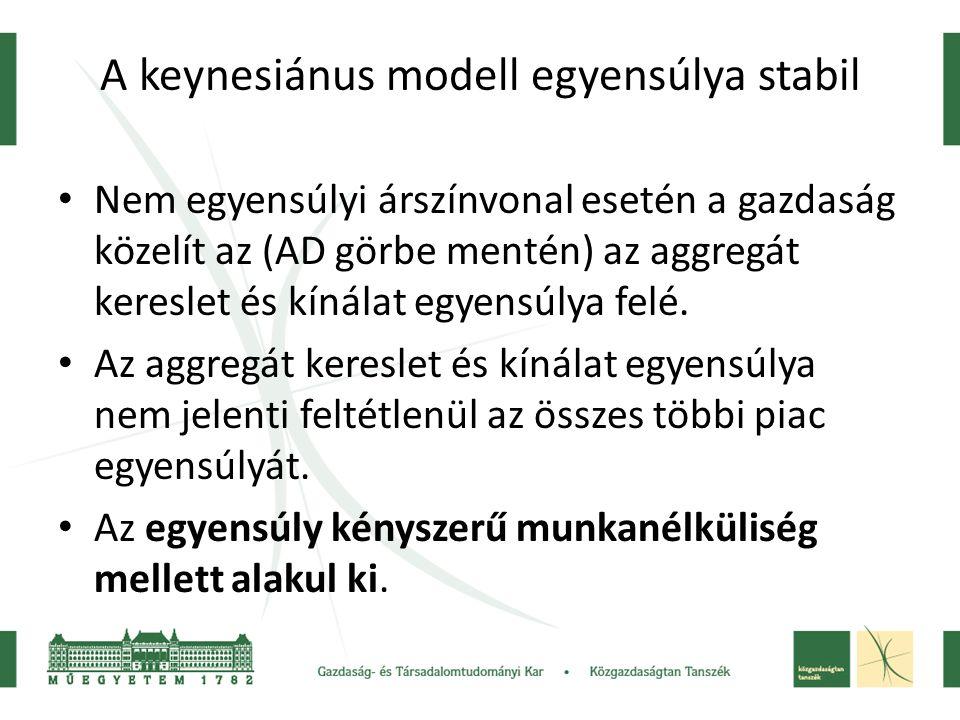 A keynesiánus modell egyensúlya stabil