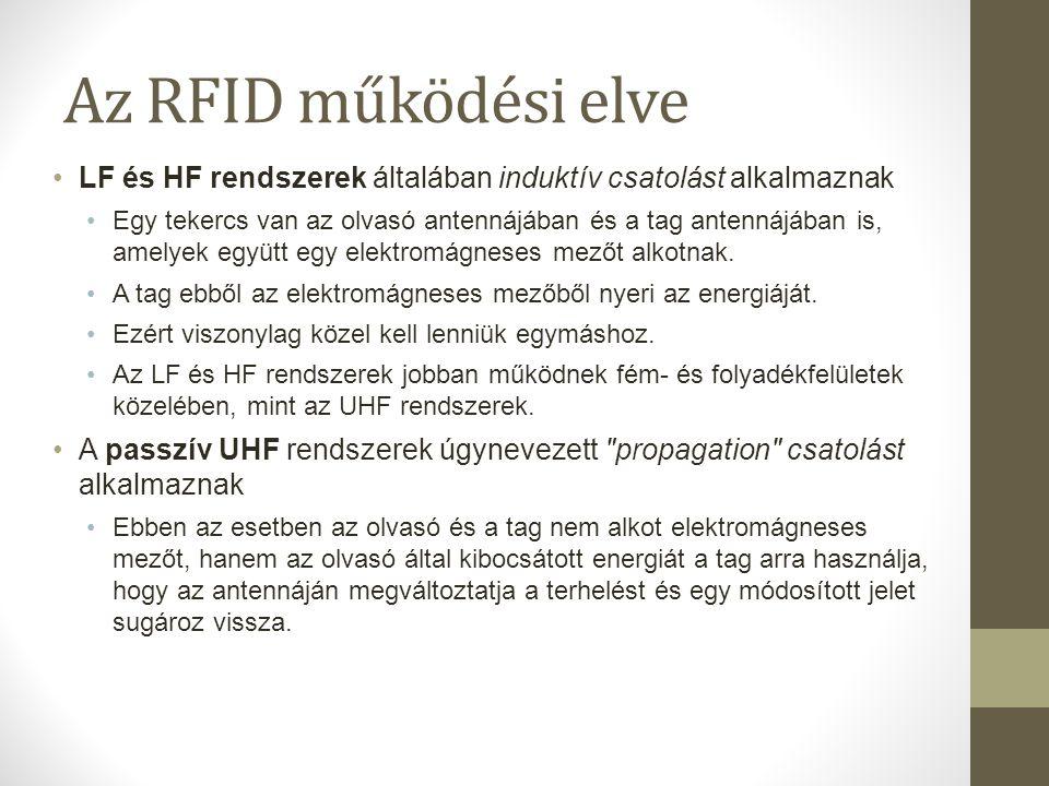 Az RFID működési elve LF és HF rendszerek általában induktív csatolást alkalmaznak.