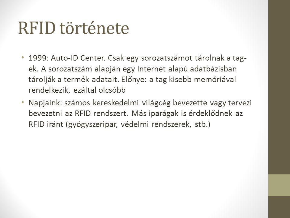RFID története