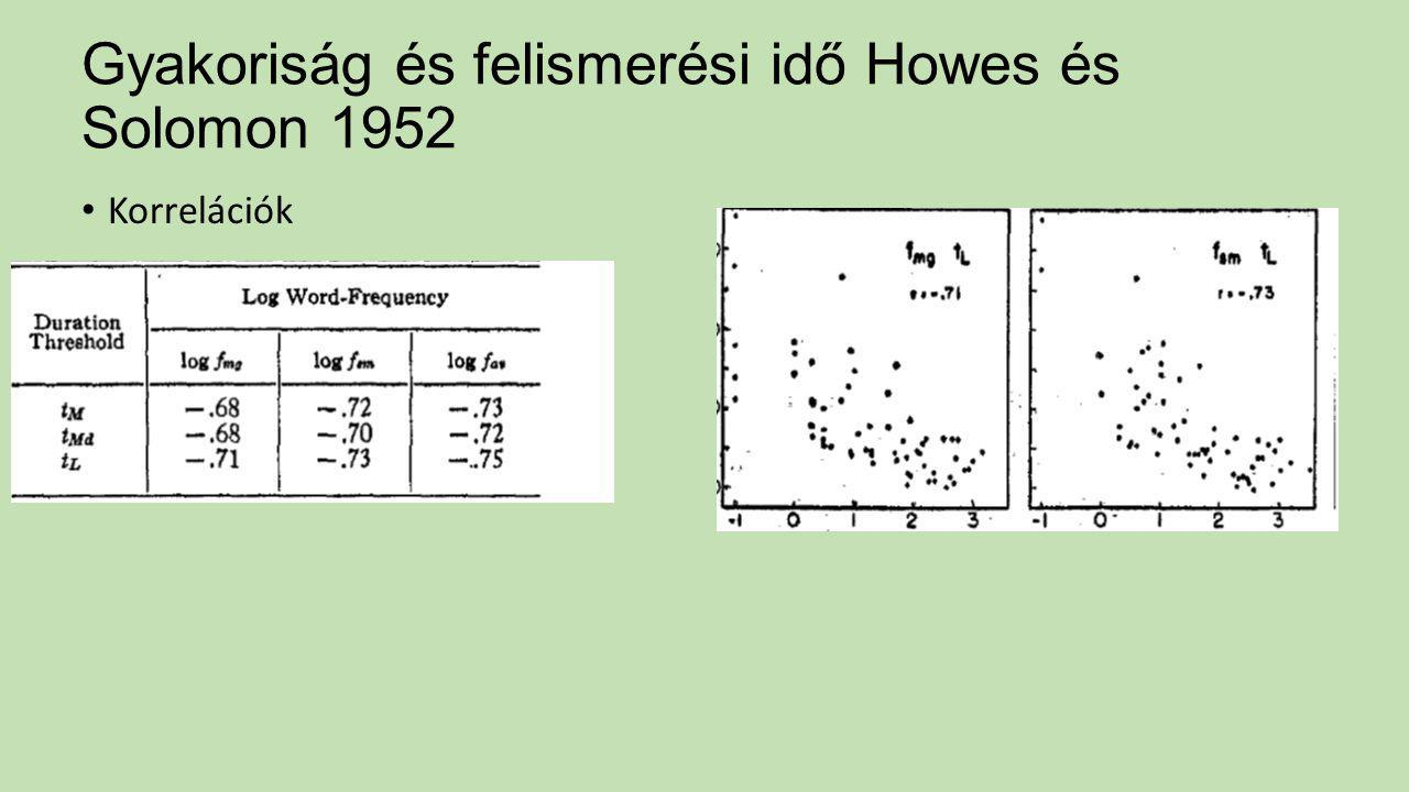 Gyakoriság és felismerési idő Howes és Solomon 1952
