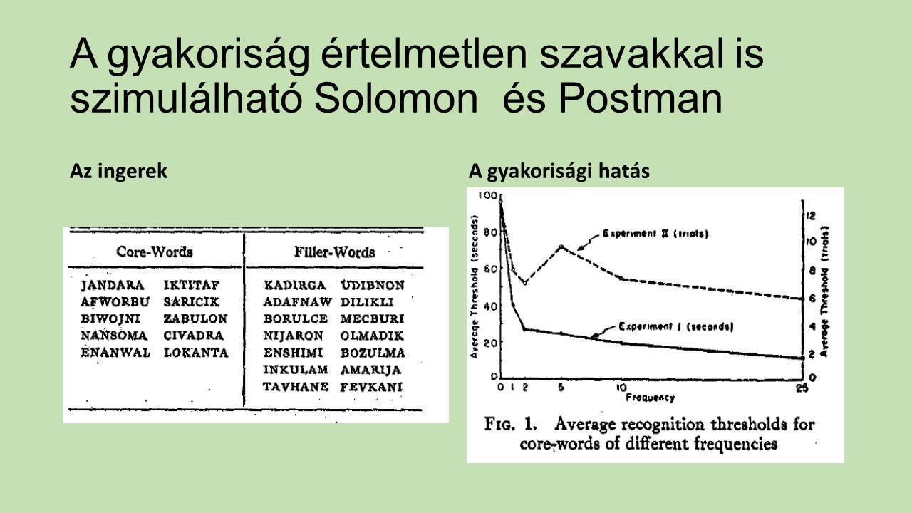 A gyakoriság értelmetlen szavakkal is szimulálható Solomon és Postman