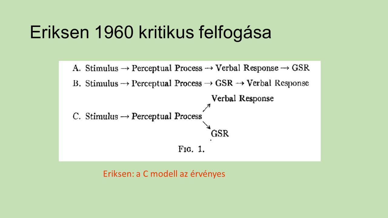 Eriksen 1960 kritikus felfogása