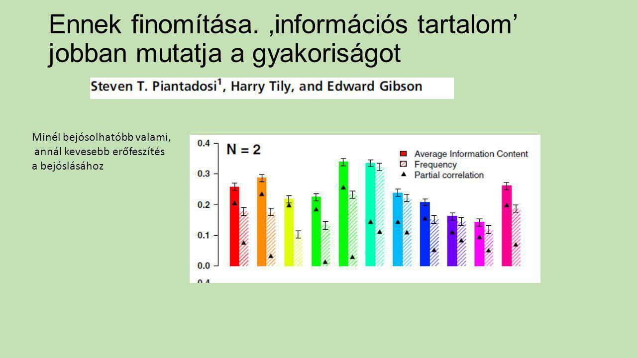 Ennek finomítása. 'információs tartalom' jobban mutatja a gyakoriságot