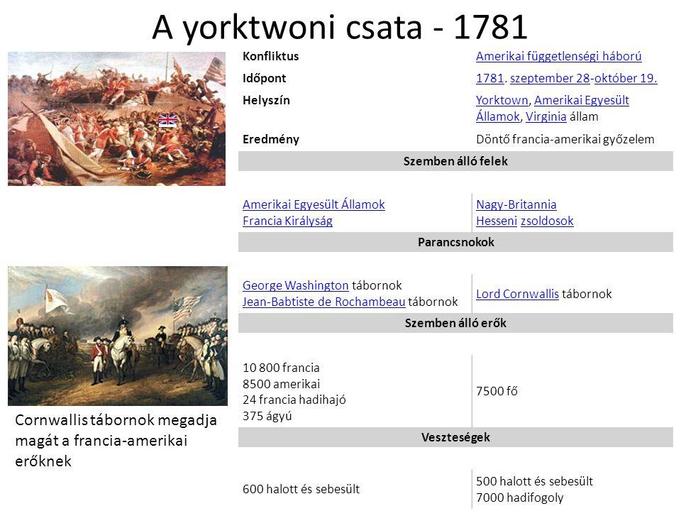 A yorktwoni csata - 1781 Konfliktus. Amerikai függetlenségi háború. Időpont. 1781. szeptember 28-október 19.