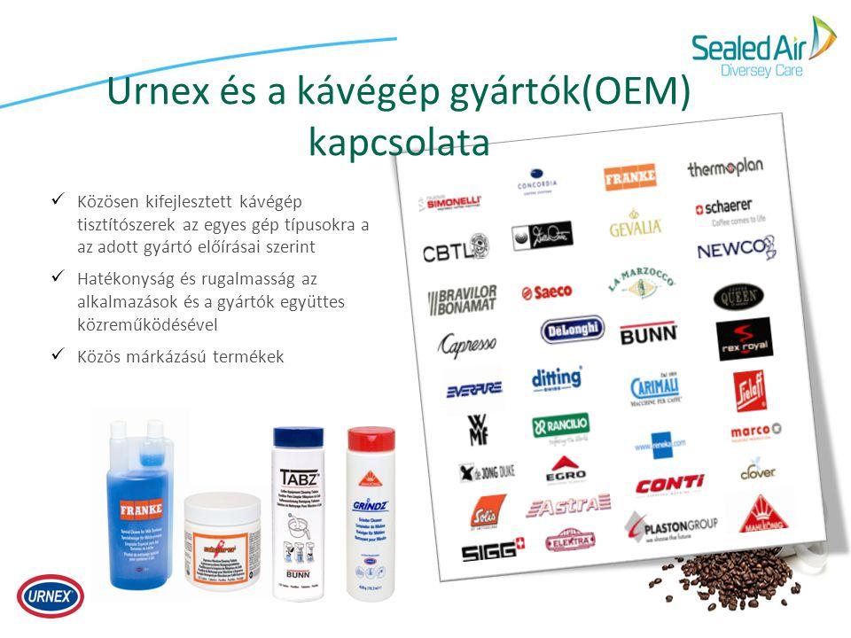 Urnex és a kávégép gyártók(OEM) kapcsolata