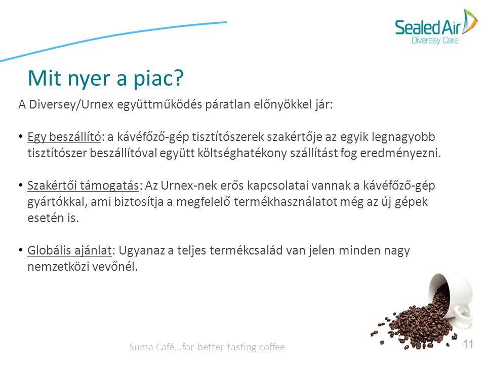 01/06/14 Mit nyer a piac A Diversey/Urnex együttműködés páratlan előnyökkel jár:
