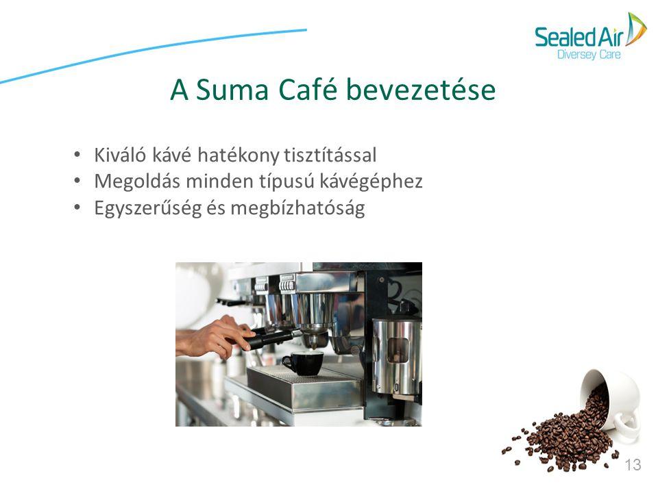 A Suma Café bevezetése Kiváló kávé hatékony tisztítással