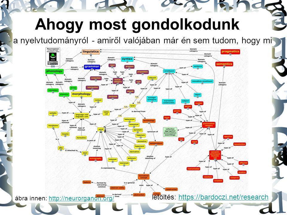 a nyelvtudományról - amiről valójában már én sem tudom, hogy mi