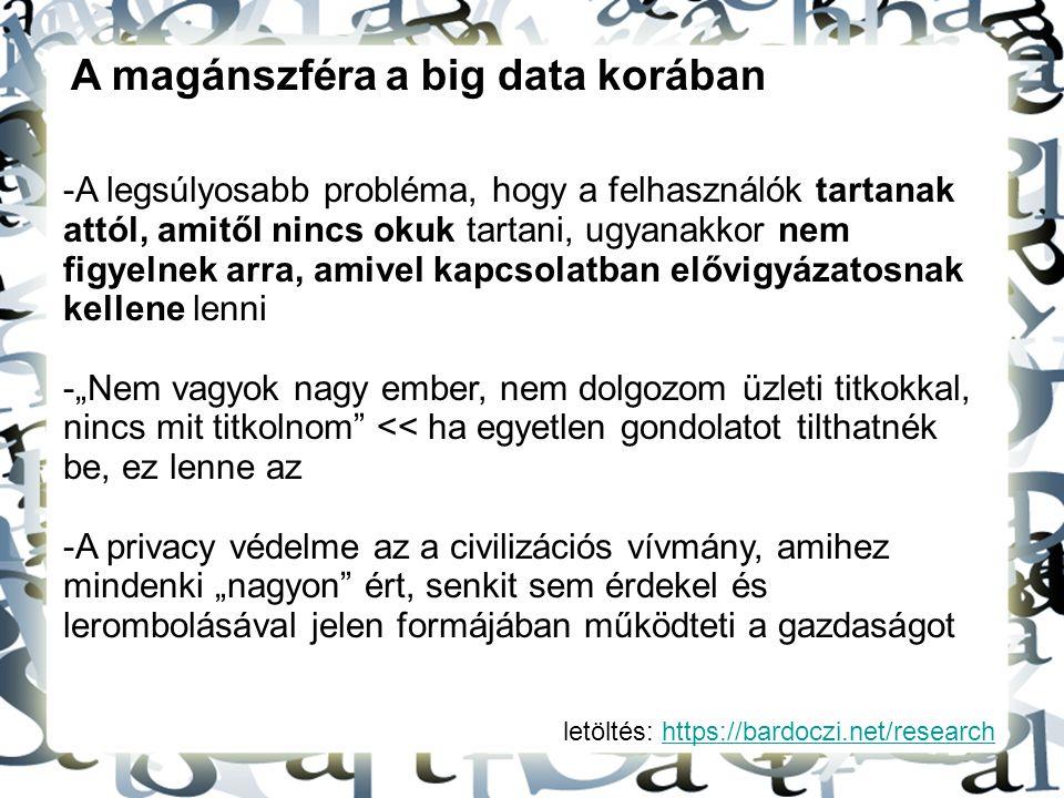 A magánszféra a big data korában
