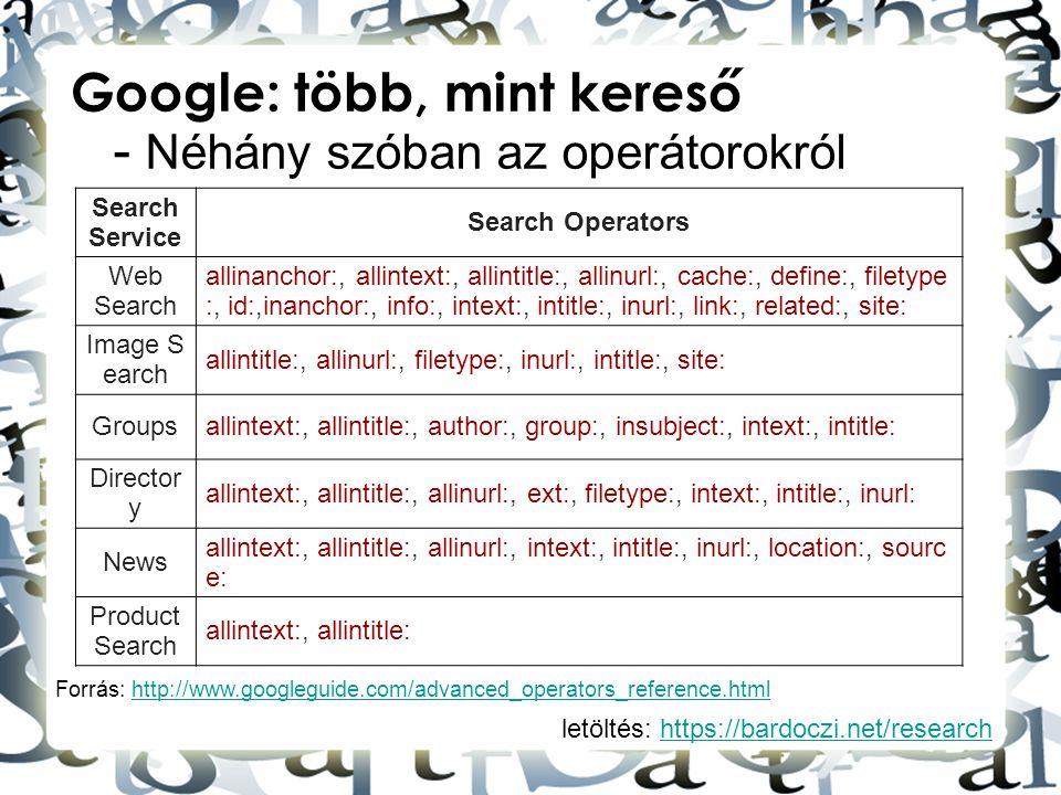 Google: több, mint kereső - Néhány szóban az operátorokról