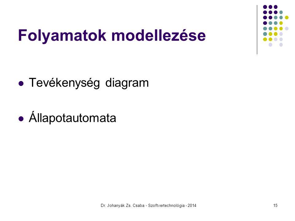 Folyamatok modellezése