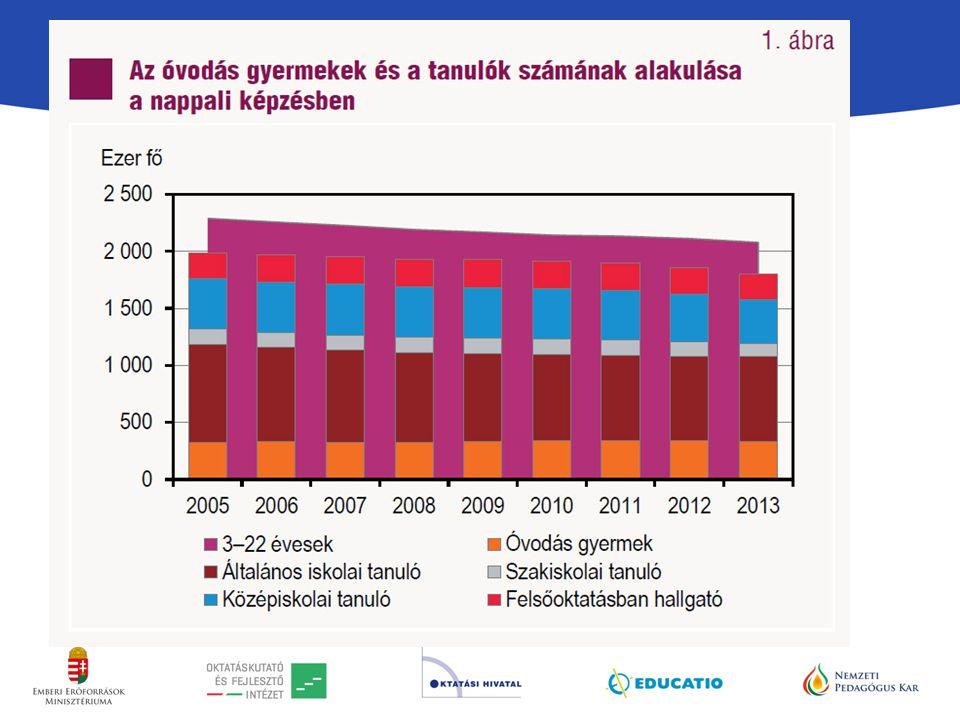 4 Forrás: Statisztikai Tükör, 2014/39. 2014. április