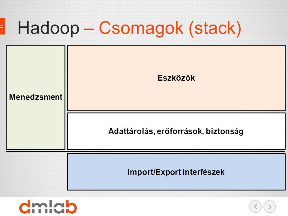 Hadoop – Csomagok (stack)