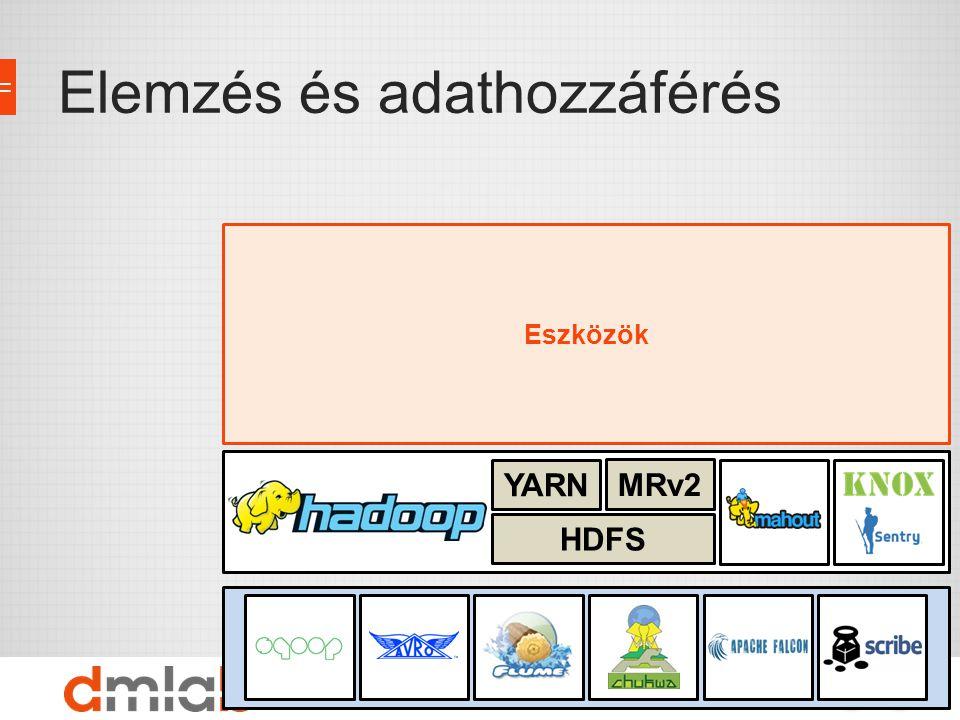 Elemzés és adathozzáférés
