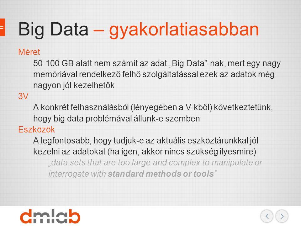 Big Data – gyakorlatiasabban