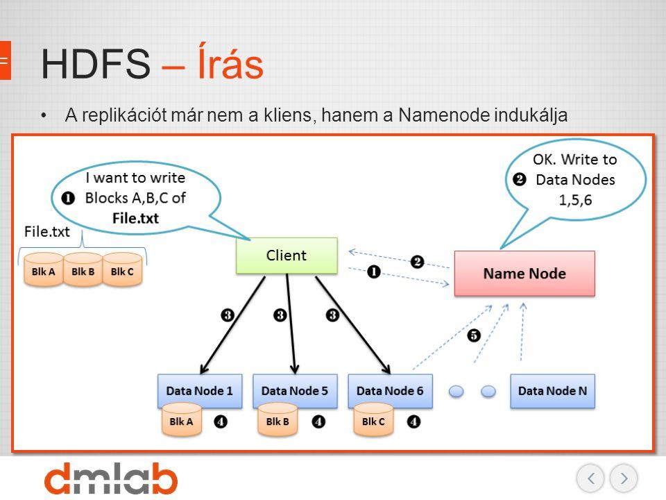 HDFS – Írás A replikációt már nem a kliens, hanem a Namenode indukálja