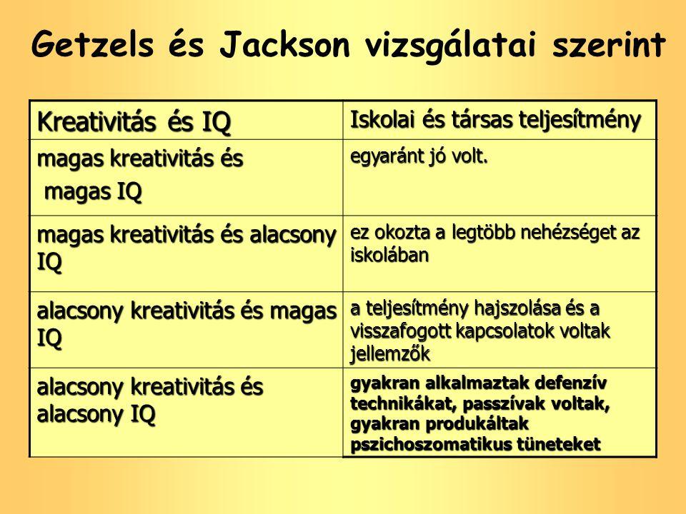 Getzels és Jackson vizsgálatai szerint
