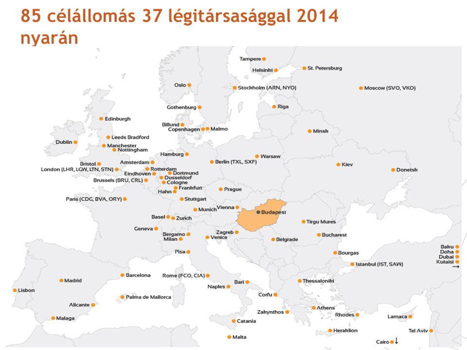 85 célállomás 37 légitársasággal 2014 nyarán