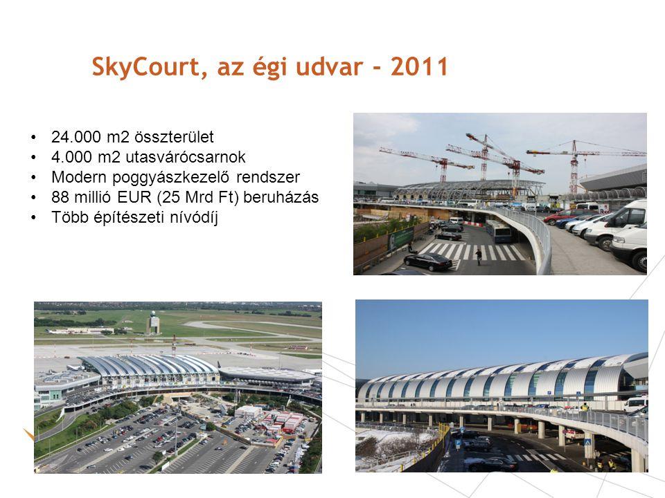 SkyCourt, az égi udvar - 2011 24.000 m2 összterület