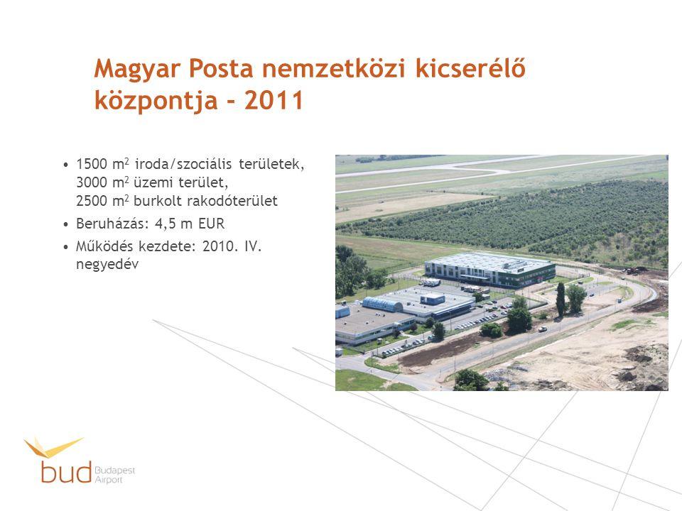 Magyar Posta nemzetközi kicserélő központja - 2011