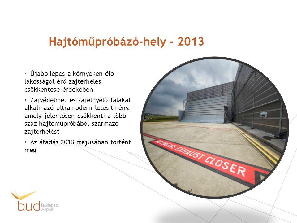 Hajtóműpróbázó-hely - 2013