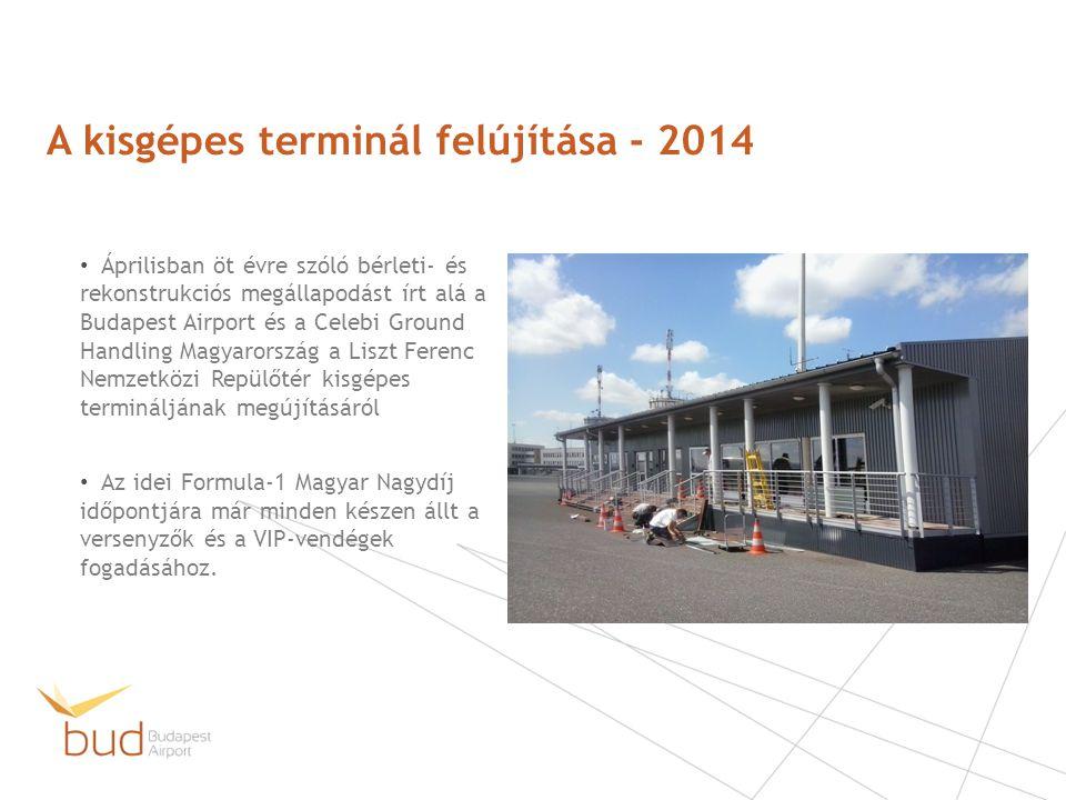 A kisgépes terminál felújítása - 2014