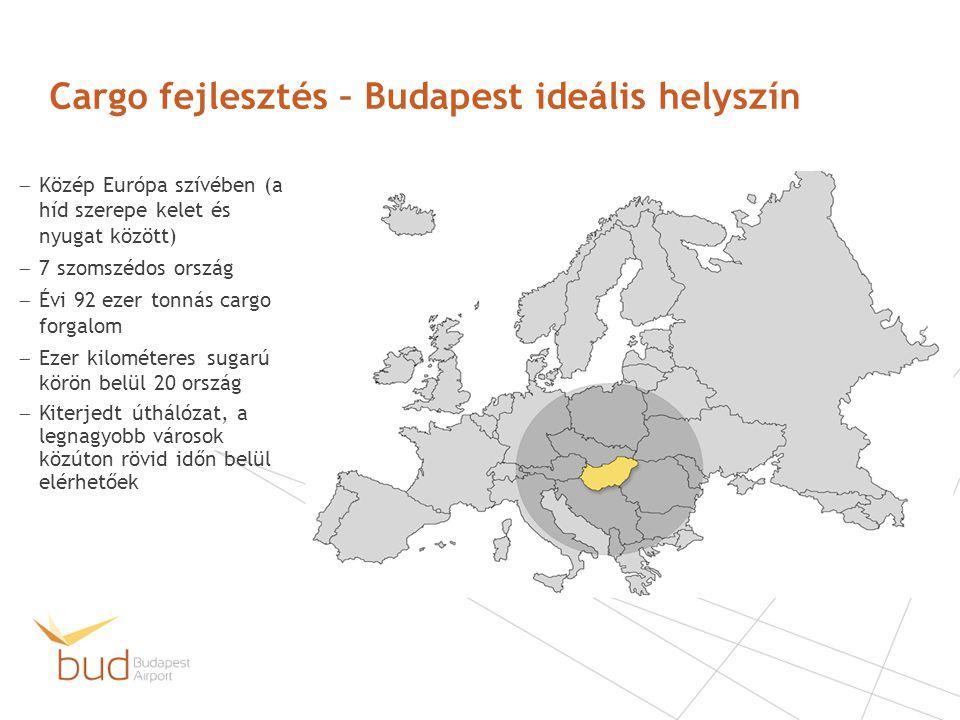 Cargo fejlesztés – Budapest ideális helyszín