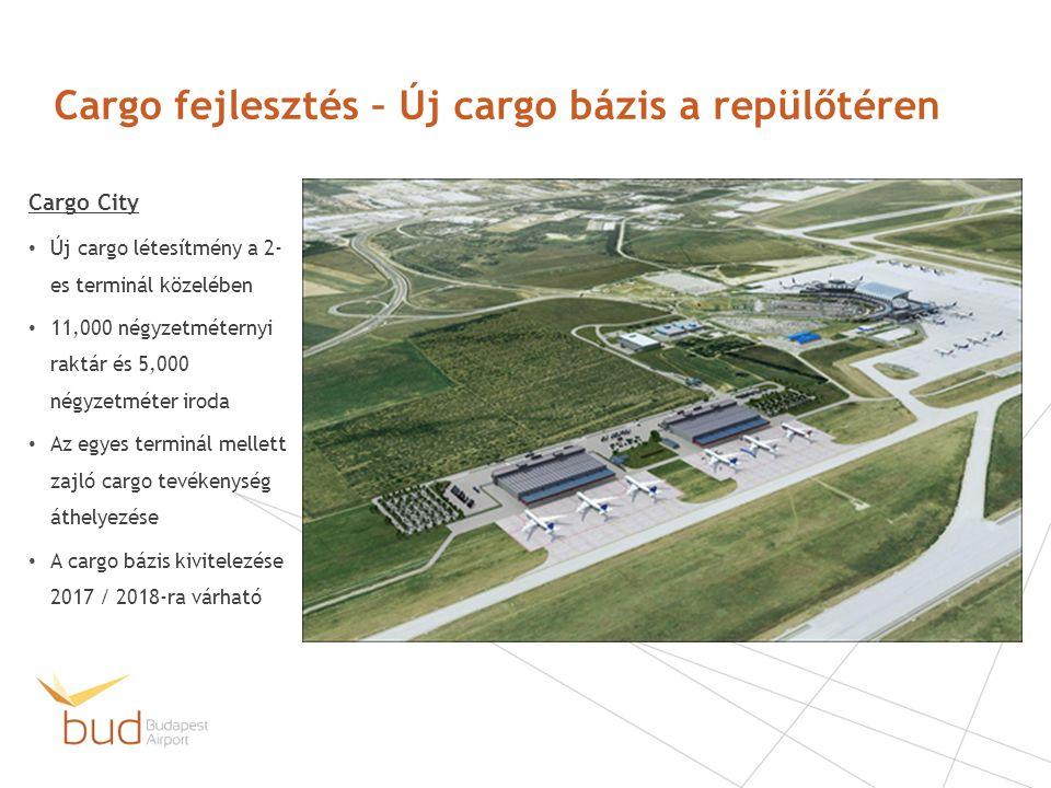 Cargo fejlesztés – Új cargo bázis a repülőtéren