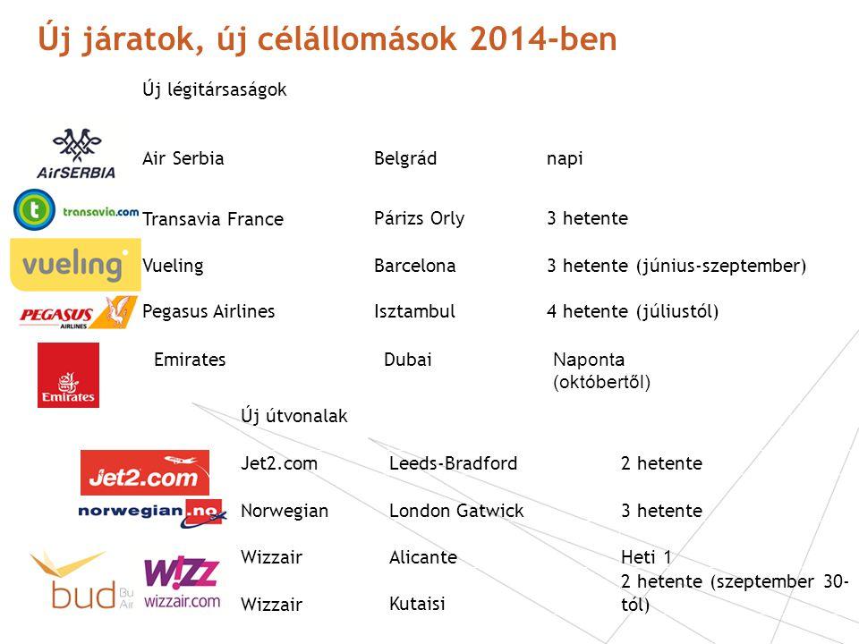 Új járatok, új célállomások 2014-ben