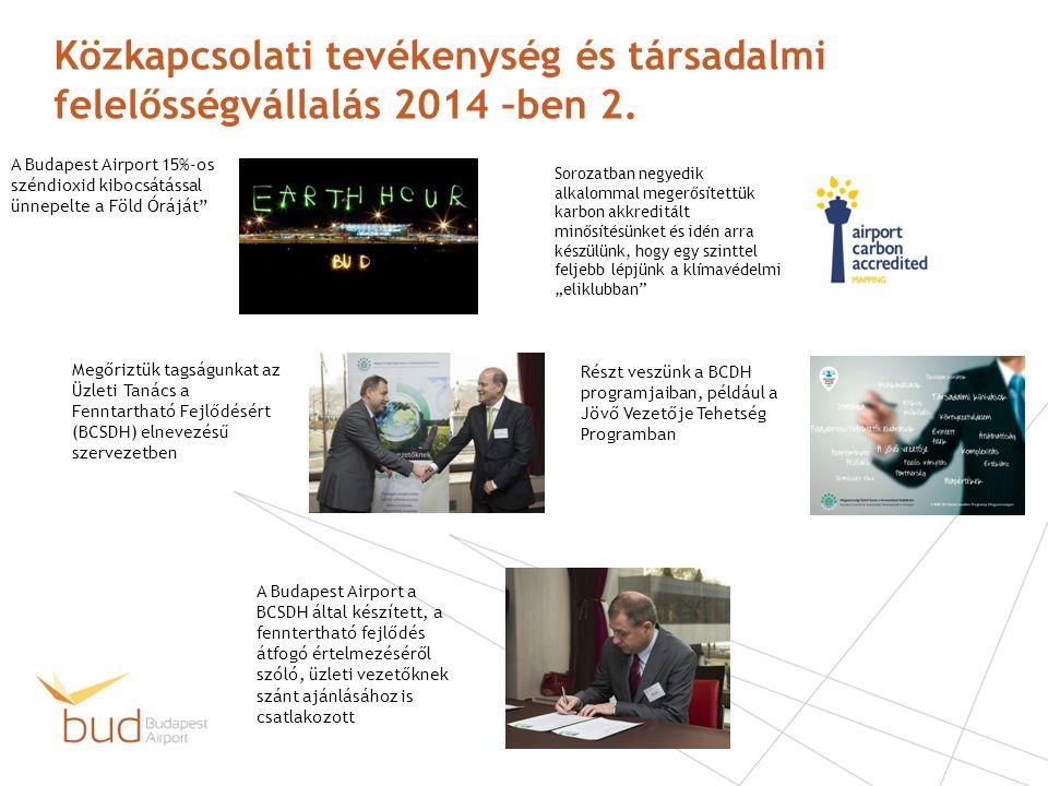Közkapcsolati tevékenység és társadalmi felelősségvállalás 2014 –ben 2.