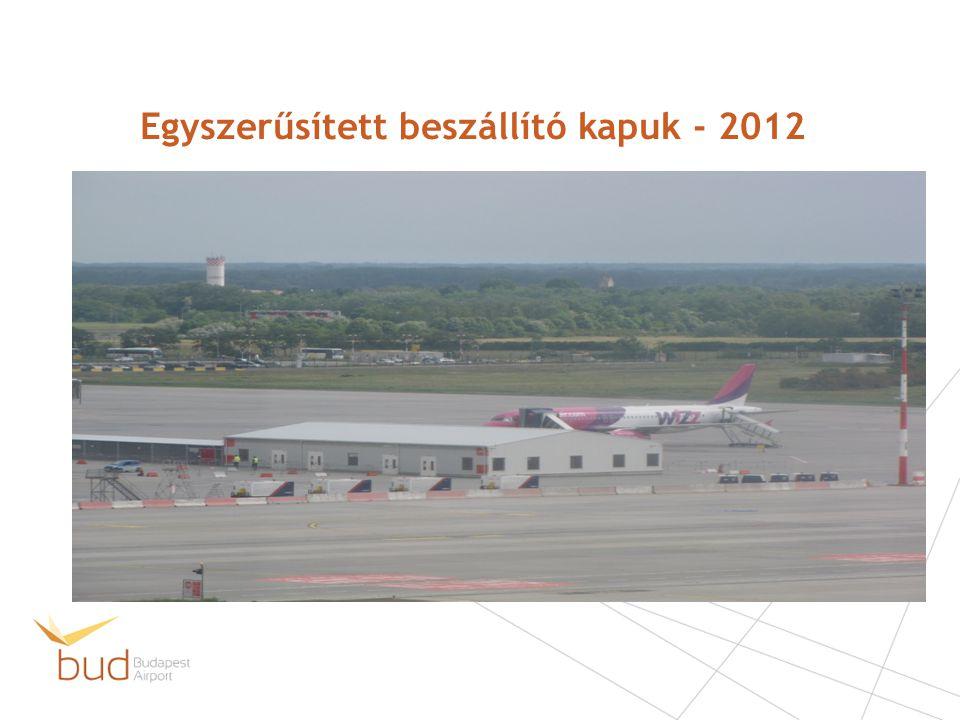 Egyszerűsített beszállító kapuk - 2012