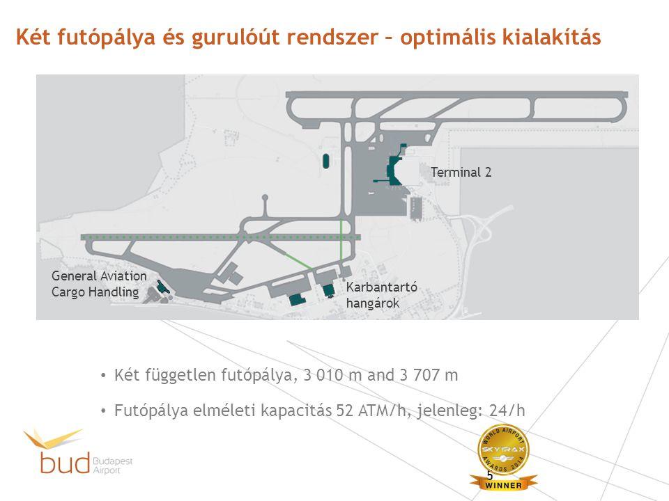 Két futópálya és gurulóút rendszer – optimális kialakítás