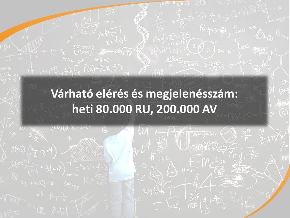 Várható elérés és megjelenésszám: heti 80.000 RU, 200.000 AV