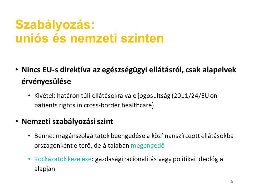 Szabályozás: uniós és nemzeti szinten