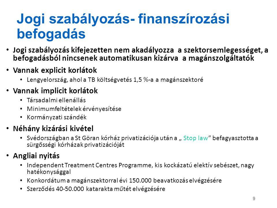 Jogi szabályozás- finanszírozási befogadás