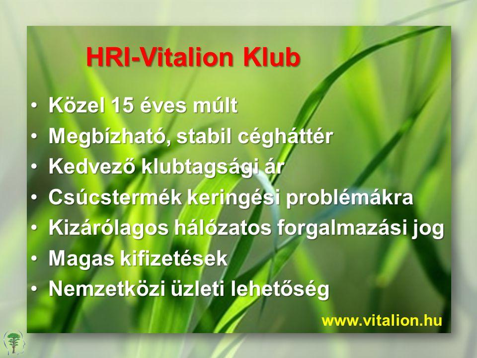 HRI-Vitalion Klub Közel 15 éves múlt Megbízható, stabil cégháttér